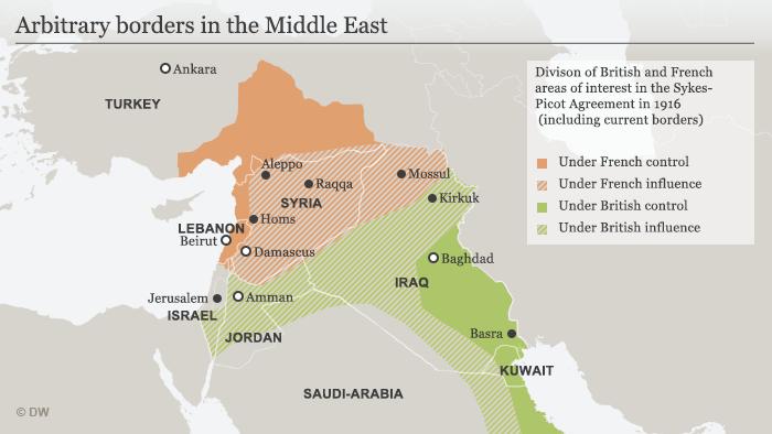 خفیہ سائیکس پیکو معاہدہ اور مشرق وسطیٰ میں نئی سرحدیں :خوفناک منصوبہ