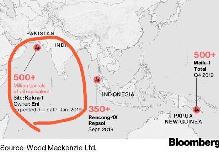پاکستانی سمندر  میں تیل کی ڈرلنگ کیوں ناکام ہوئی ؟