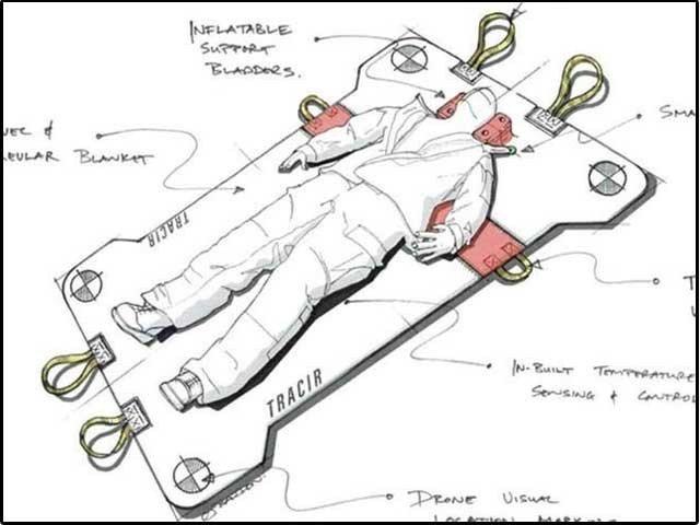 مریض کے زخم ازخود ٹھیک کرنے والا روبوٹک لباس